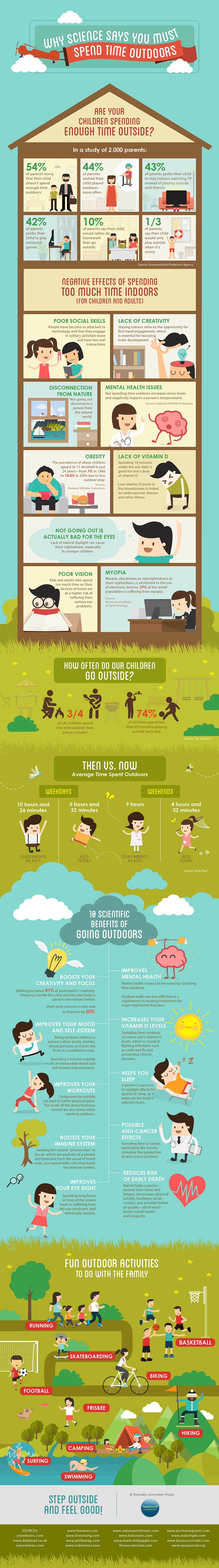 play-outside-infographic